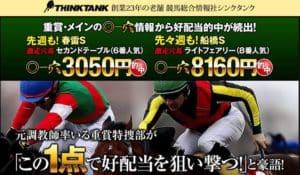 シンクタンク (THINK TANK)は当たる競馬予想サイトか?口コミから検証!
