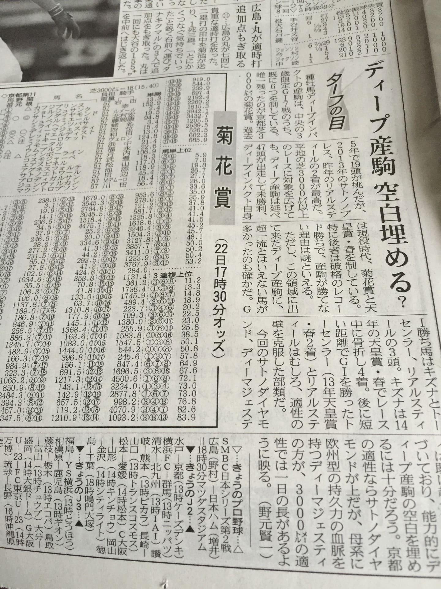 日経新聞 競馬欄