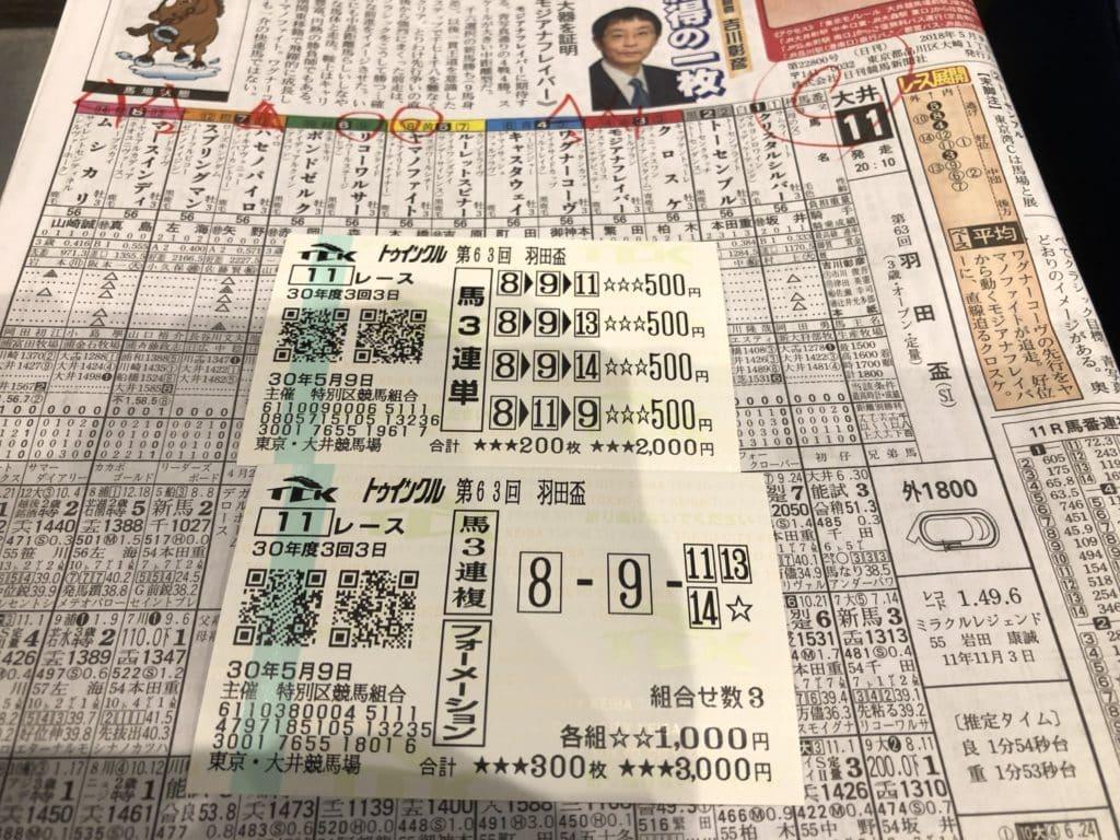 羽田盃 競馬新聞