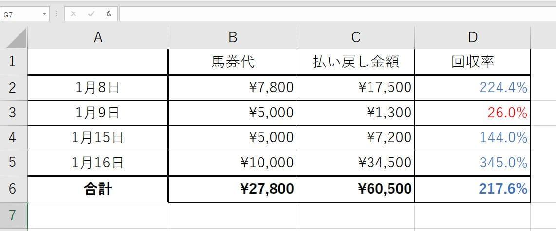 エクセル 回収率 計算