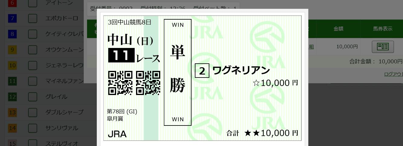 皐月賞 単勝馬券