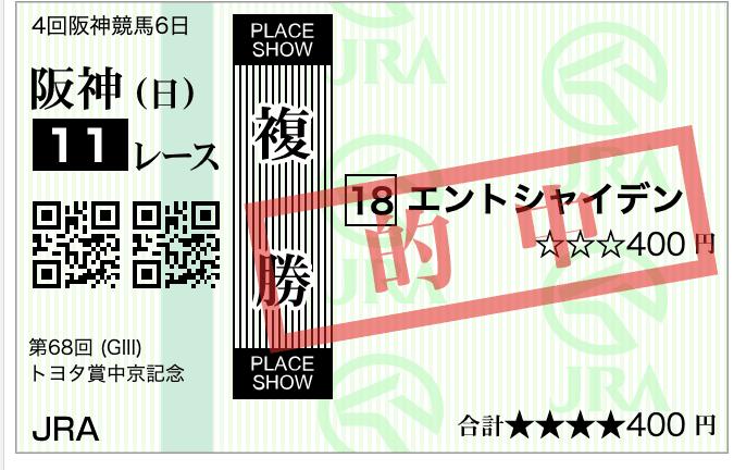 阪神競馬 複勝