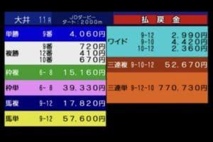 競馬の必勝法を数学的に調査!数学で導き出す馬券が当たるコツは?