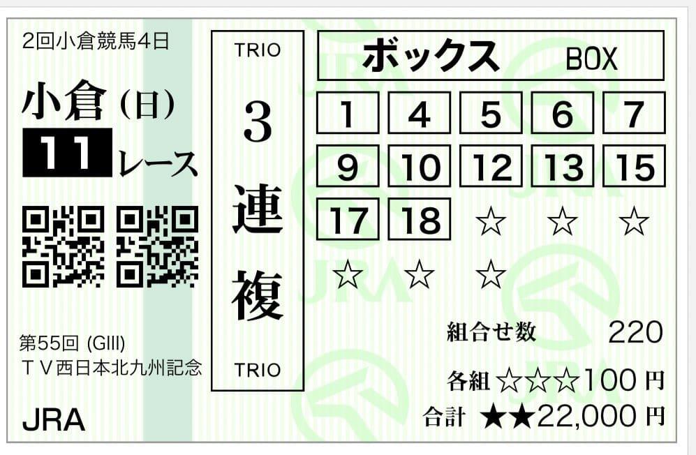 小倉 三連複 ボックス