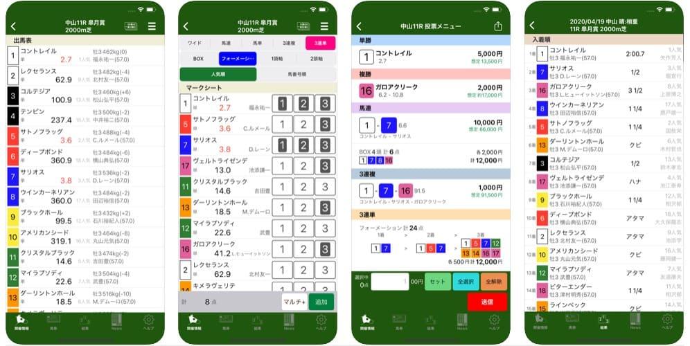 MyKeiba アプリ