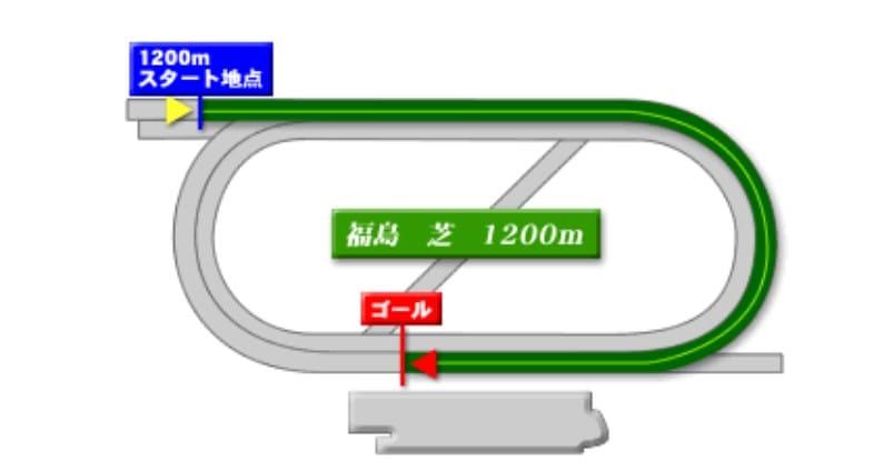福島芝1200mの競馬予想ポイント