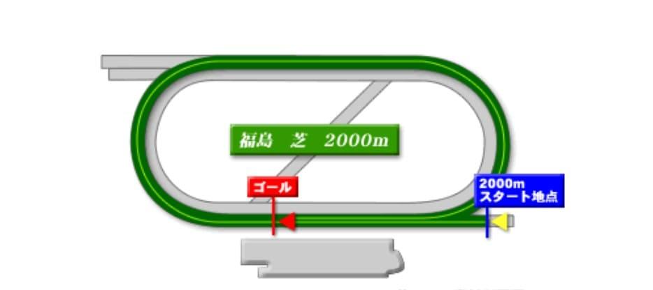 福島芝2000mの競馬予想ポイント