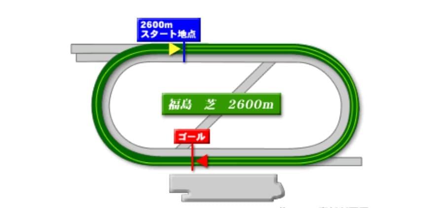 福島芝2600mの競馬予想ポイント