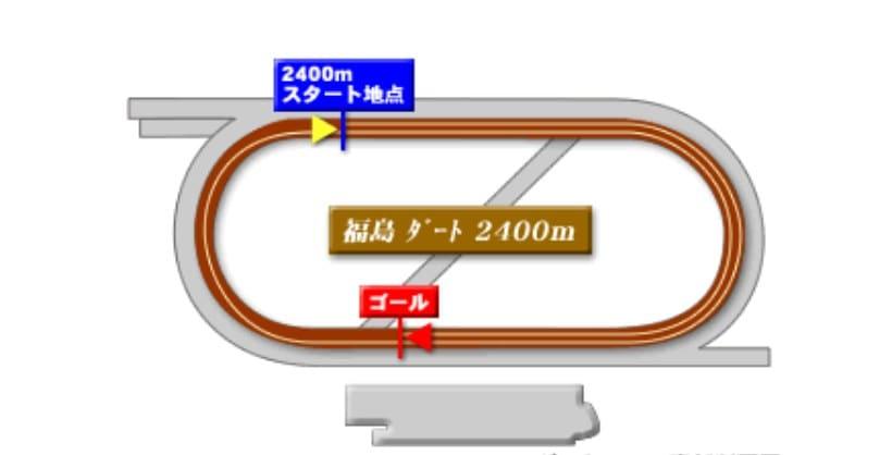 福島ダート2400mの競馬予想ポイント