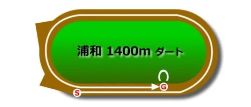 浦和競馬場ダート1400mの予想ポイント