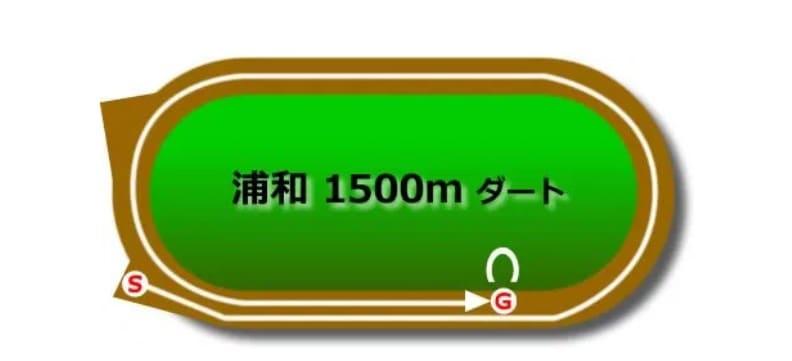 浦和競馬場ダート1500mの予想ポイント