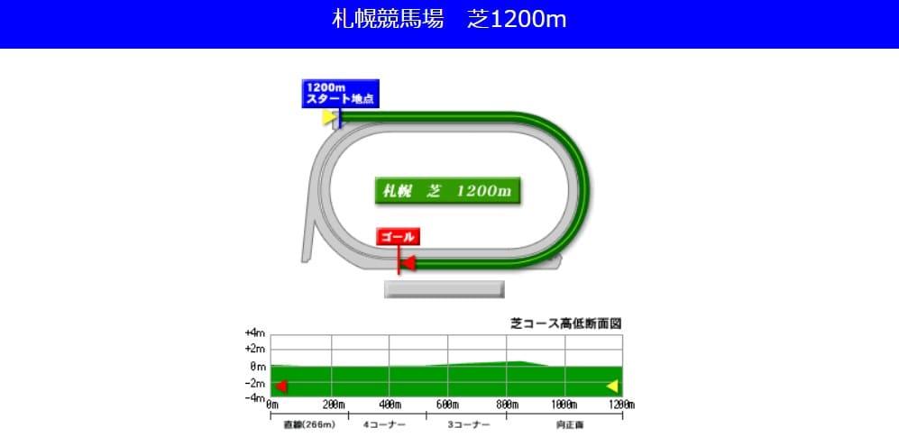 札幌競馬場芝1200mの予想ポイント