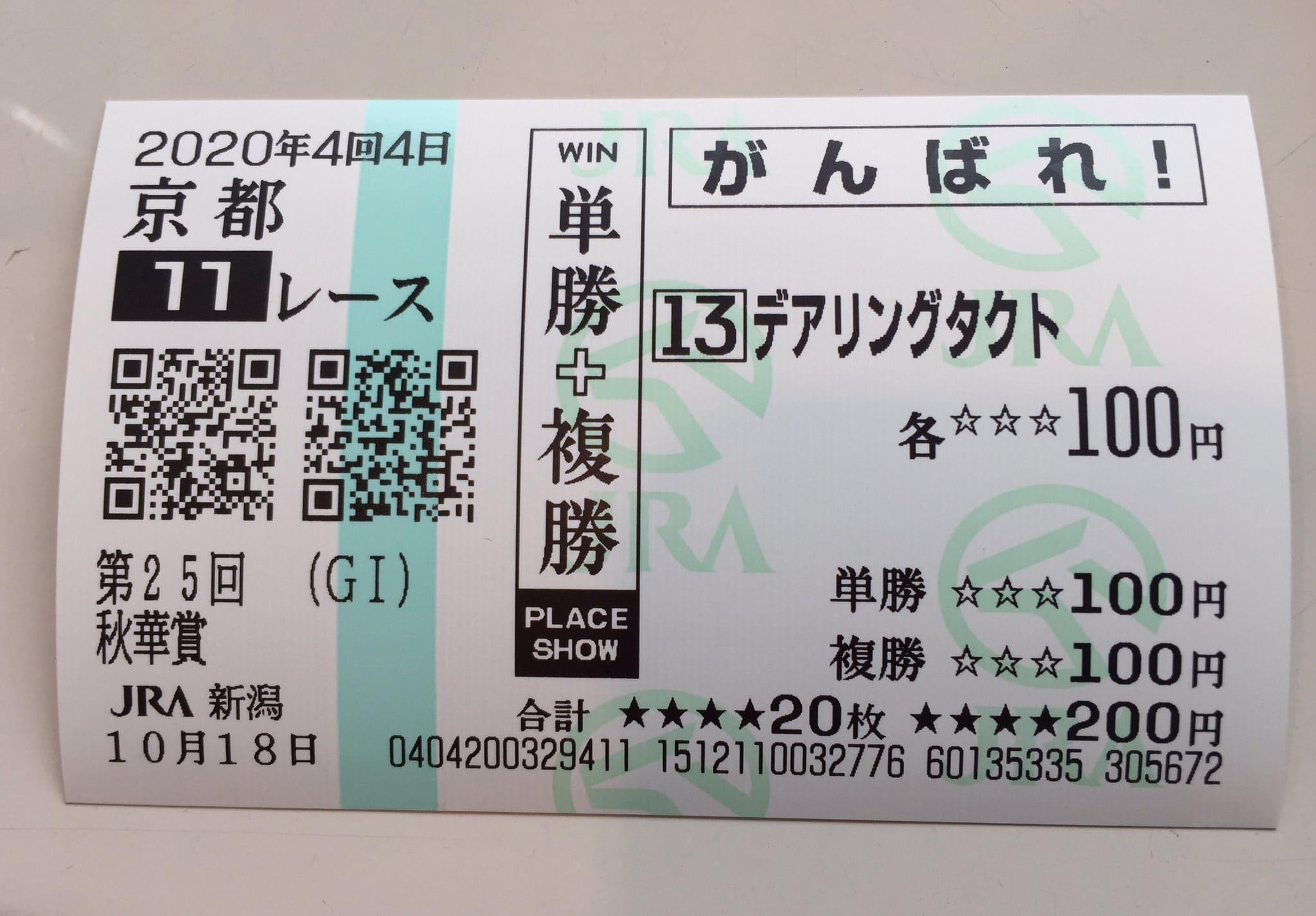 京都競馬 応援馬券