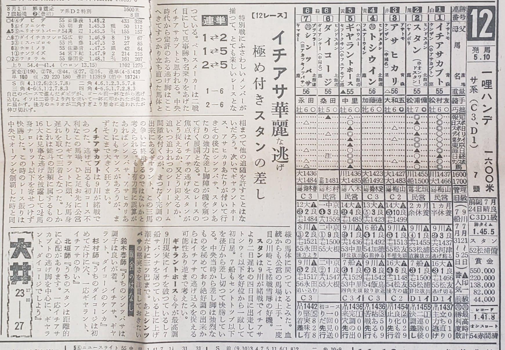 大井競馬 新聞