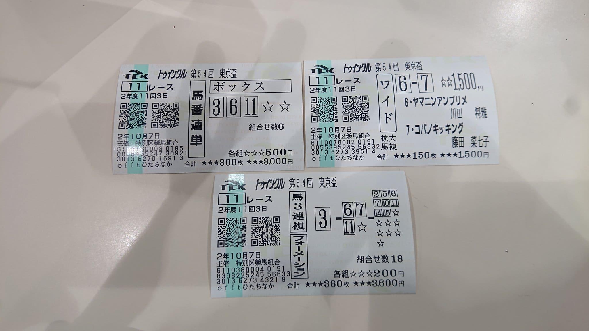 大井競馬 東京盃
