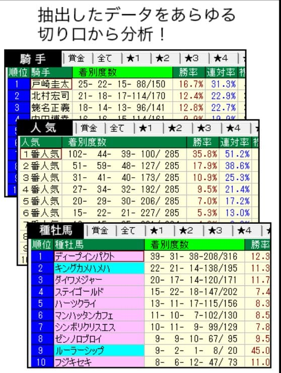 JRA公式データを使って集計・分析