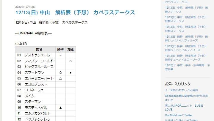 競馬予想サイトのai UMANARI_AI