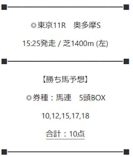 2020年11月21日東京11R