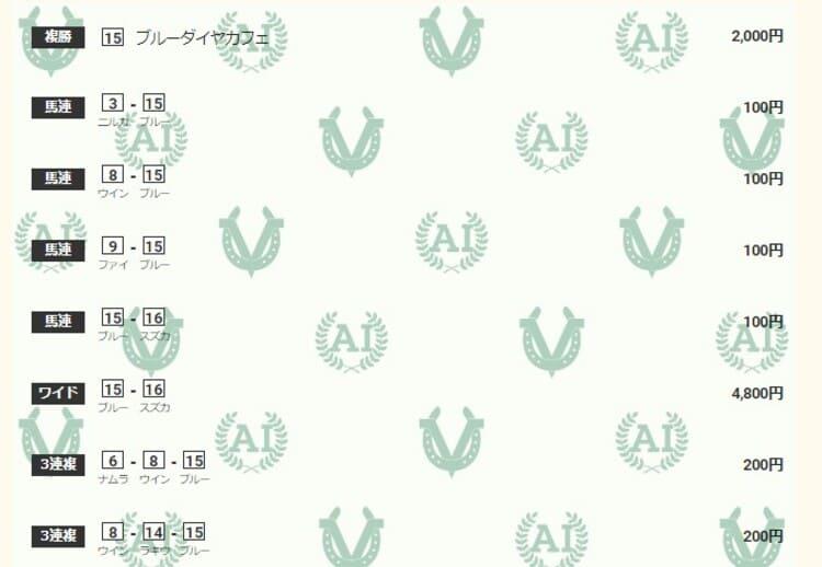 競馬予想AIVUMA2
