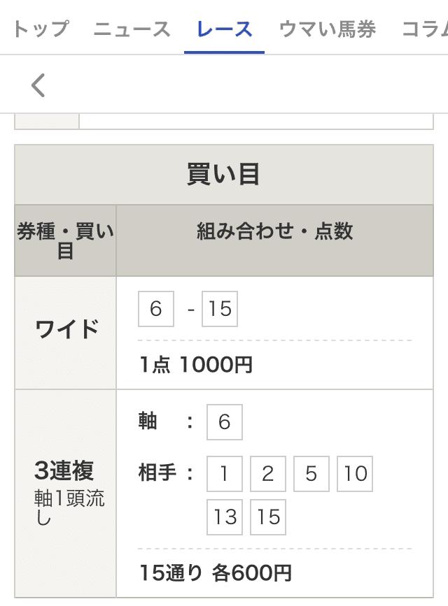 netkeiba.com 買い目