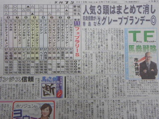 市丸博司 新聞