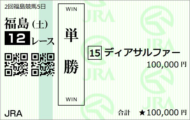 ケイタ 競馬 ライン